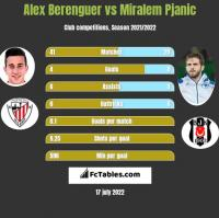 Alex Berenguer vs Miralem Pjanić h2h player stats