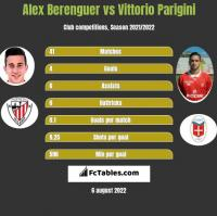 Alex Berenguer vs Vittorio Parigini h2h player stats