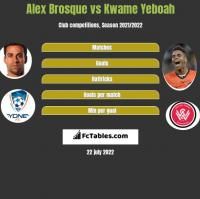 Alex Brosque vs Kwame Yeboah h2h player stats