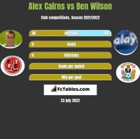 Alex Cairns vs Ben Wilson h2h player stats