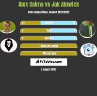 Alex Cairns vs Jak Alnwick h2h player stats