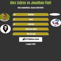Alex Cairns vs Jonathan Flatt h2h player stats