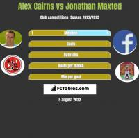 Alex Cairns vs Jonathan Maxted h2h player stats