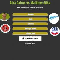 Alex Cairns vs Matthew Gilks h2h player stats