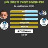 Alex Cisak vs Thomas Heward-Belle h2h player stats