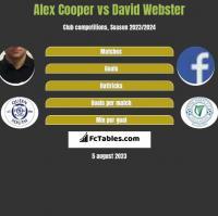 Alex Cooper vs David Webster h2h player stats