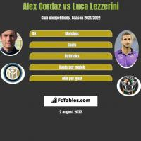 Alex Cordaz vs Luca Lezzerini h2h player stats