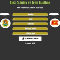 Alex Craninx vs Iven Austboe h2h player stats
