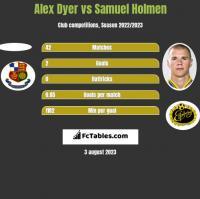 Alex Dyer vs Samuel Holmen h2h player stats