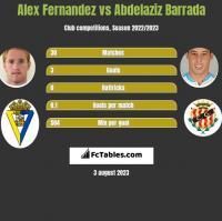 Alex Fernandez vs Abdelaziz Barrada h2h player stats
