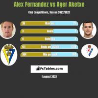 Alex Fernandez vs Ager Aketxe h2h player stats