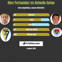 Alex Fernandez vs Antonio Cotan h2h player stats
