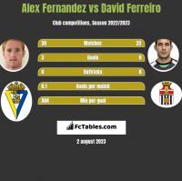Alex Fernandez vs David Ferreiro h2h player stats
