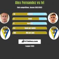 Alex Fernandez vs Ivi h2h player stats