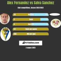 Alex Fernandez vs Salva Sanchez h2h player stats