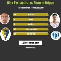 Alex Fernandez vs Simone Grippo h2h player stats
