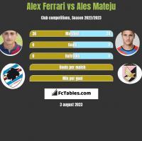 Alex Ferrari vs Ales Mateju h2h player stats