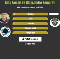 Alex Ferrari vs Alessandro Semprini h2h player stats
