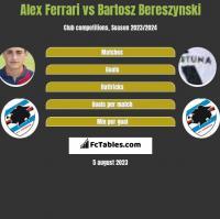 Alex Ferrari vs Bartosz Bereszynski h2h player stats