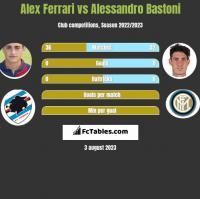 Alex Ferrari vs Alessandro Bastoni h2h player stats
