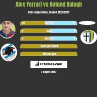 Alex Ferrari vs Botond Balogh h2h player stats