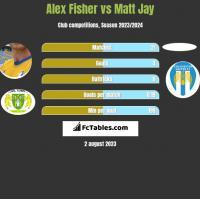 Alex Fisher vs Matt Jay h2h player stats