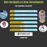 Alex Gersbach vs Arno Verschueren h2h player stats