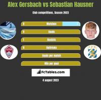 Alex Gersbach vs Sebastian Hausner h2h player stats
