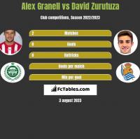 Alex Granell vs David Zurutuza h2h player stats