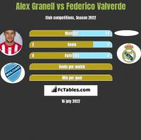 Alex Granell vs Federico Valverde h2h player stats