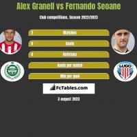 Alex Granell vs Fernando Seoane h2h player stats
