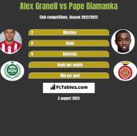 Alex Granell vs Pape Diamanka h2h player stats