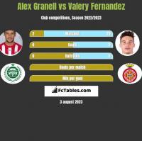 Alex Granell vs Valery Fernandez h2h player stats