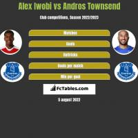 Alex Iwobi vs Andros Townsend h2h player stats