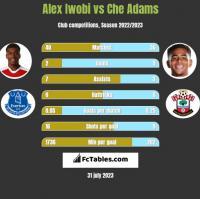 Alex Iwobi vs Che Adams h2h player stats