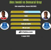 Alex Iwobi vs Demarai Gray h2h player stats