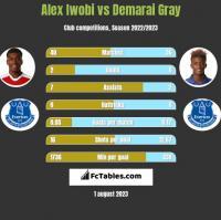 Alex Iwobi vs Demarai Gray h2h player stats