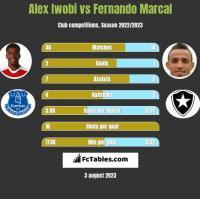 Alex Iwobi vs Fernando Marcal h2h player stats