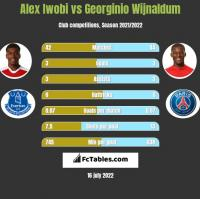 Alex Iwobi vs Georginio Wijnaldum h2h player stats