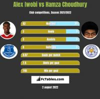 Alex Iwobi vs Hamza Choudhury h2h player stats