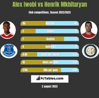 Alex Iwobi vs Henrik Mkhitaryan h2h player stats
