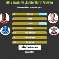 Alex Iwobi vs Jamie Ward-Prowse h2h player stats