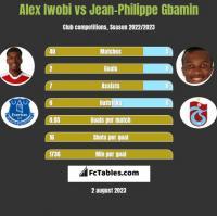 Alex Iwobi vs Jean-Philippe Gbamin h2h player stats
