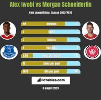 Alex Iwobi vs Morgan Schneiderlin h2h player stats