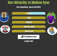 Alex McCarthy vs Mathew Ryan h2h player stats