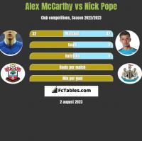 Alex McCarthy vs Nick Pope h2h player stats