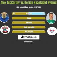 Alex McCarthy vs Oerjan Haaskjold Nyland h2h player stats