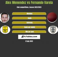 Alex Menendez vs Fernando Varela h2h player stats