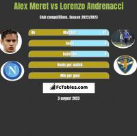 Alex Meret vs Lorenzo Andrenacci h2h player stats