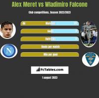 Alex Meret vs Wladimiro Falcone h2h player stats